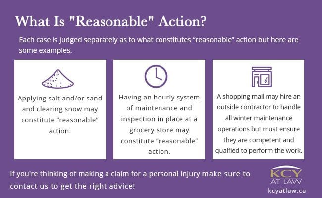What is Reasonable Action - Occupiers' Liability Act