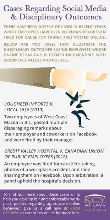 Cases Regarding Social Media - Lougheed Imports v . Local 1518