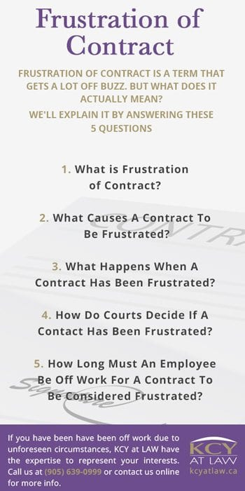 Frustation of Contract Information - Employment Lawyer Niagara