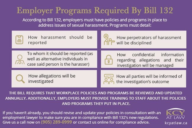 Employer Programs Required By Bill 132 - Bill 132 Legal Advice - KCY at LAW