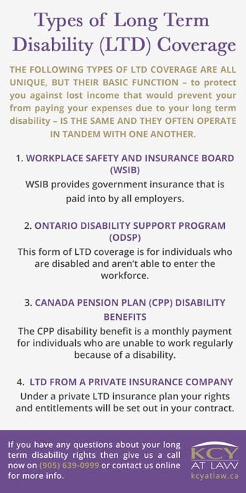 Types of Long Term Disability Coverage - LTD Coverage Ontario